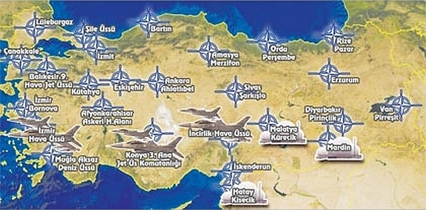 NATO bases in Turkey